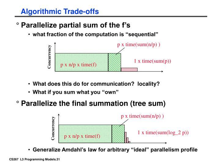 p x time(sum(n/p) )