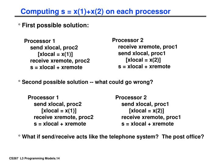 Computing s = x(1)+x(2) on each processor