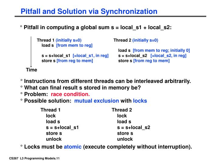 Pitfall and Solution via Synchronization