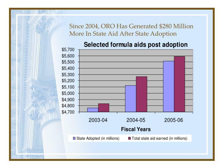 Since 2004, ORO Has Generated $280 Million More In State Aid After State Adoption