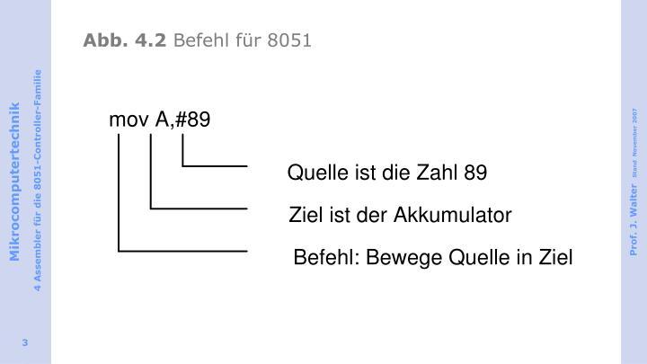 Abb. 4.2