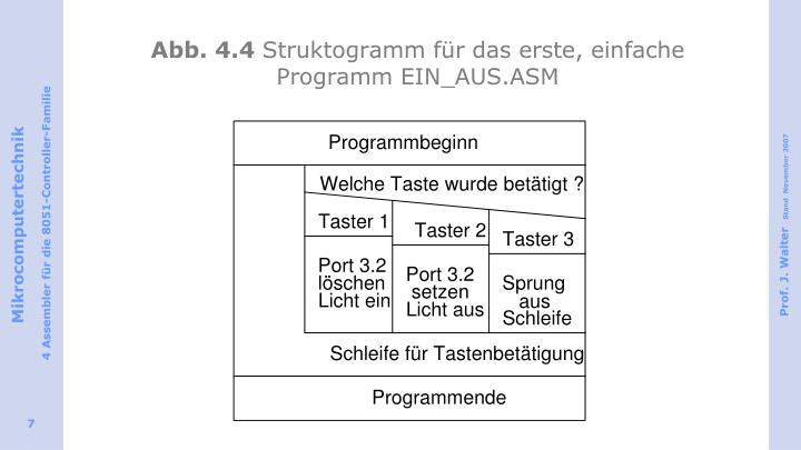 Abb. 4.4