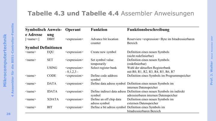 Tabelle 4.3 und Tabelle 4.4