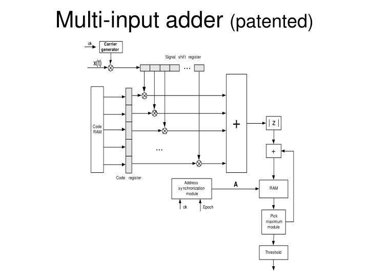 Multi-input adder