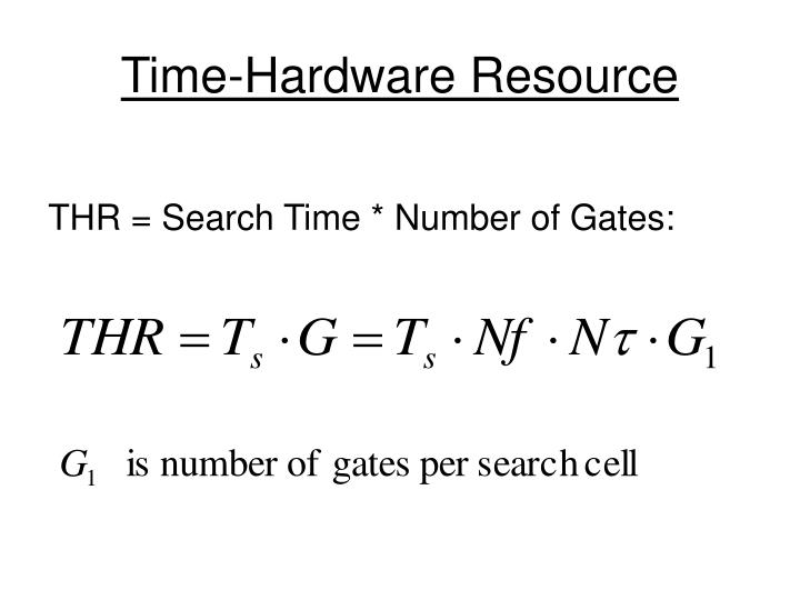 Time-Hardware Resource