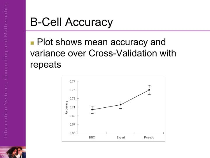 B-Cell Accuracy
