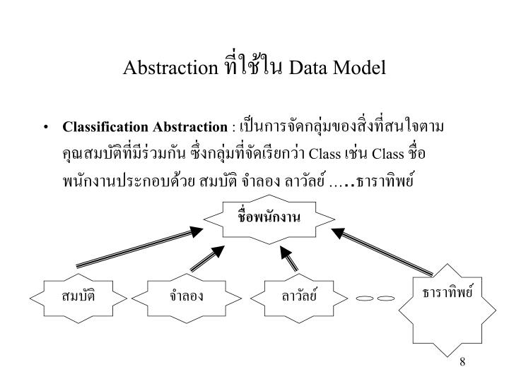 Abstraction ที่ใช้ใน Data Model