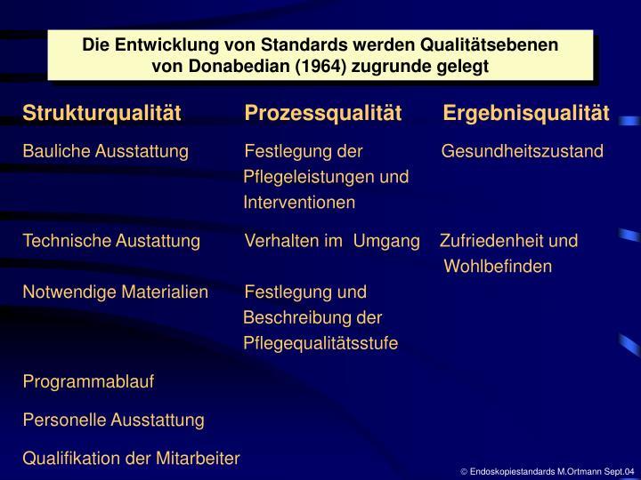 Die Entwicklung von Standards werden Qualitätsebenen