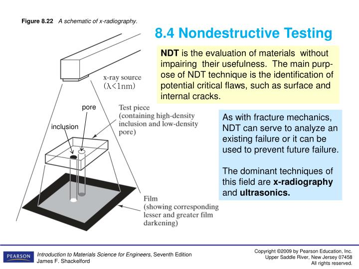 8.4 Nondestructive Testing
