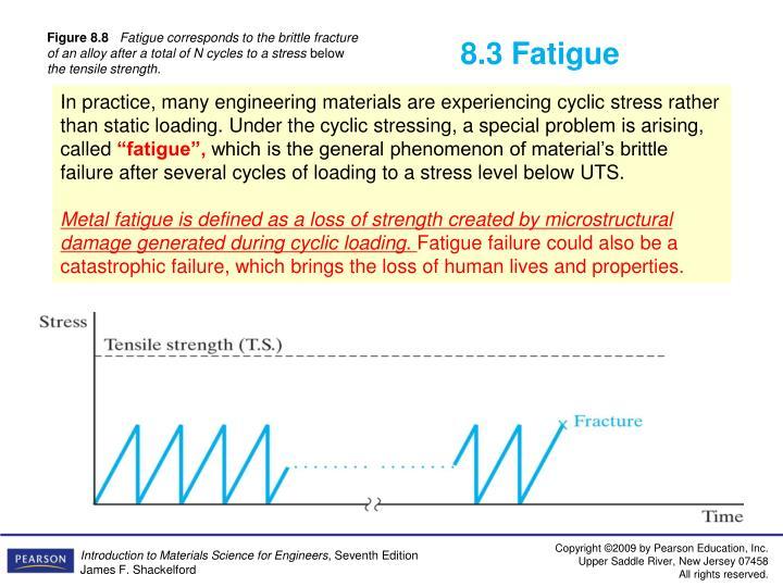 8.3 Fatigue