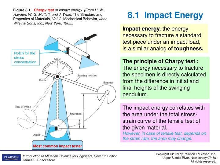 8.1  Impact Energy