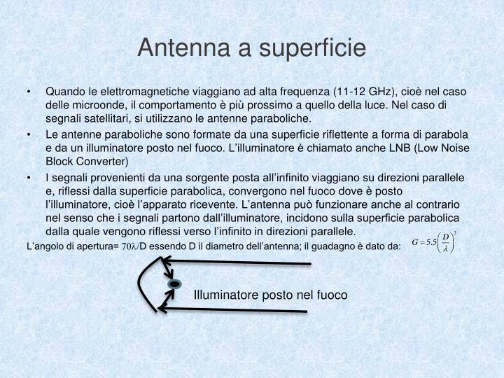 Antenna a superficie