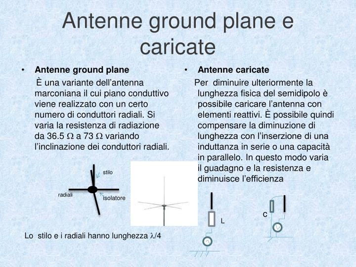 Antenne ground plane e caricate