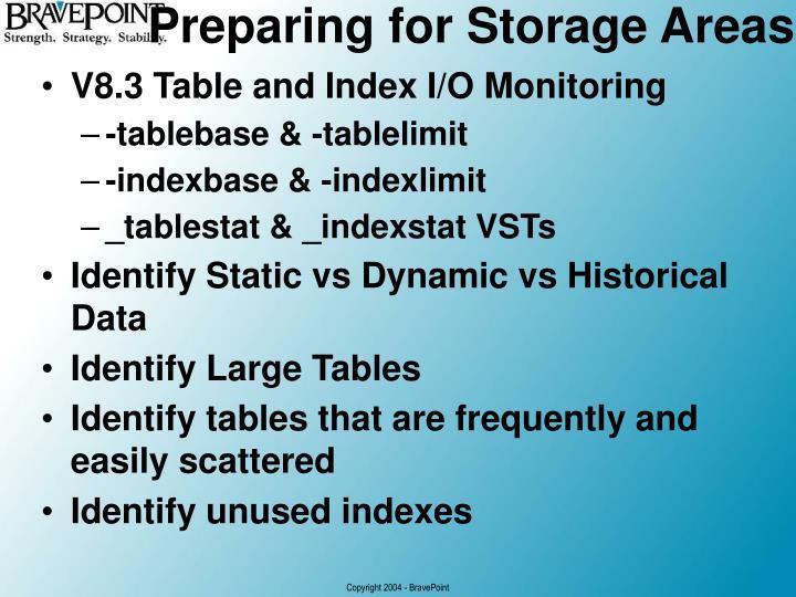 Preparing for Storage Areas