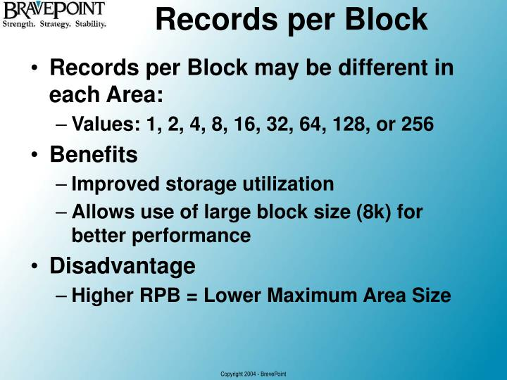 Records per Block