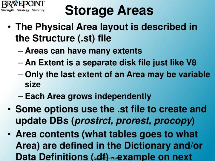 Storage Areas