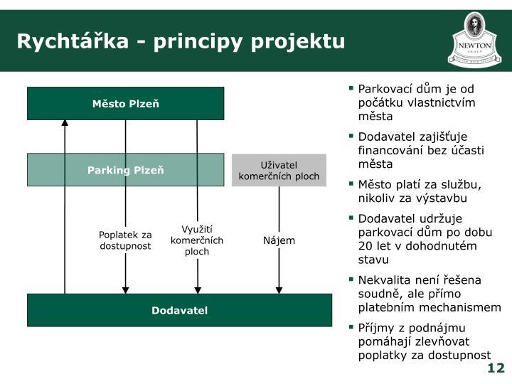 Rychtářka - principy projektu