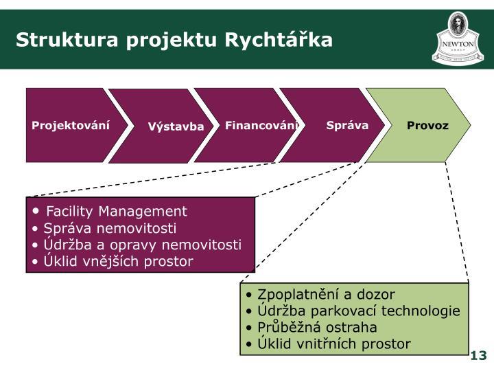 Struktura projektu Rychtářka