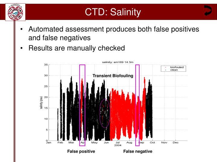 CTD: Salinity