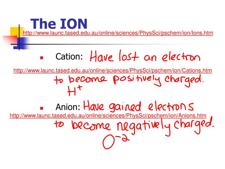 The ion