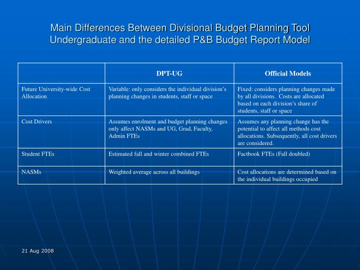 Main Differences Between Divisional Budget Planning Tool Undergraduate and the detailed P&B Budget Report Model
