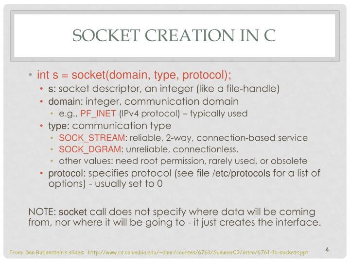 Socket Creation in