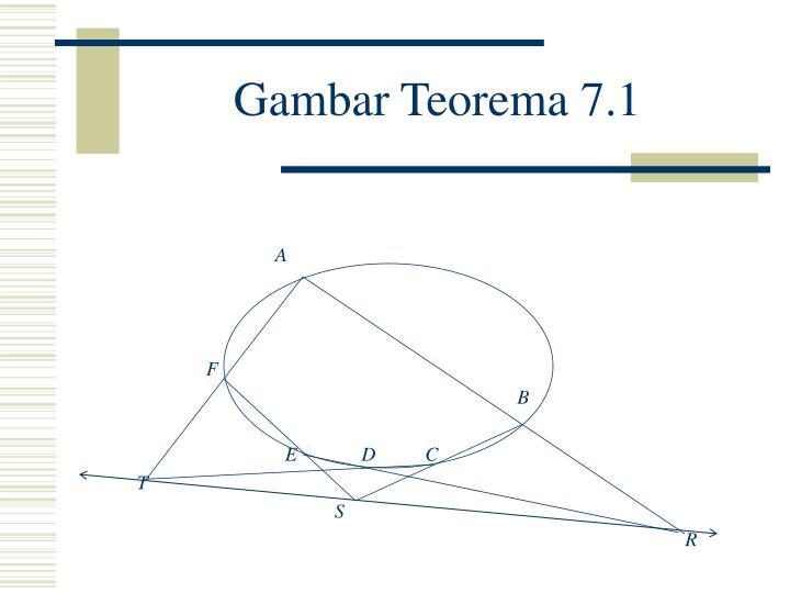 Gambar Teorema 7.1