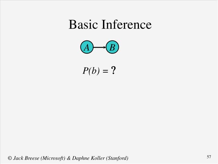 Basic Inference