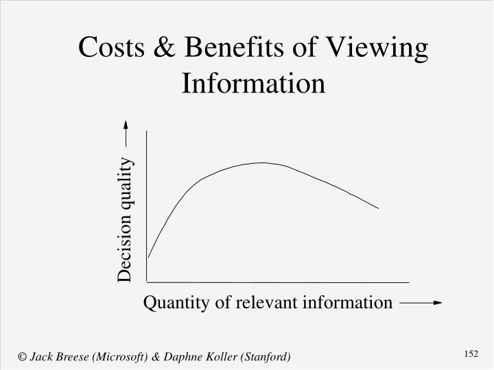 Costs & Benefits of Viewing Information