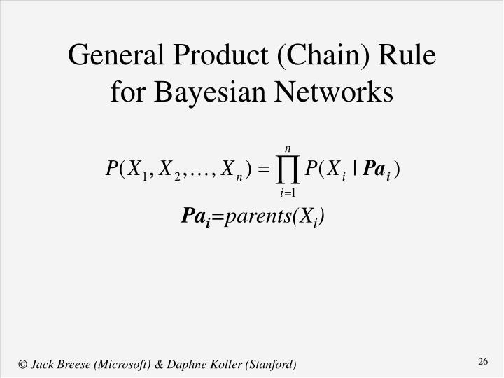 General Product (Chain) Rule