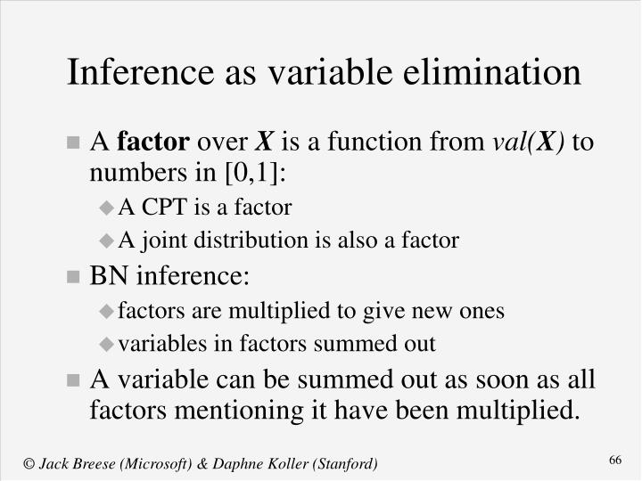 Inference as variable elimination