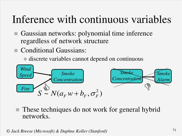 Gaussian networks: polynomial time inference regardless of network structure