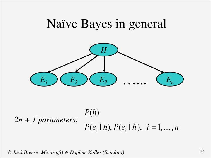 Naïve Bayes in general