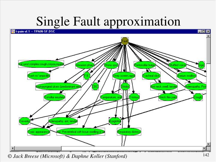 Single Fault approximation