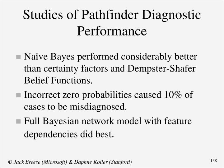 Studies of Pathfinder Diagnostic Performance