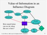 value of information in an influence diagram