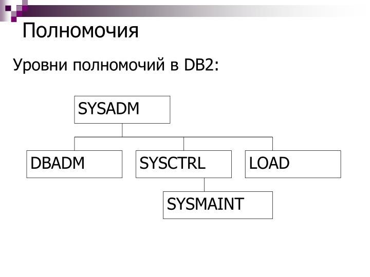 SYSADM