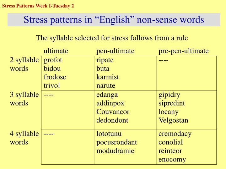 Stress Patterns Week I-Tuesday 2