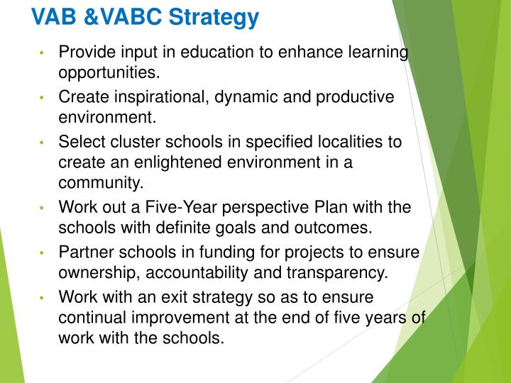 VAB &VABC Strategy