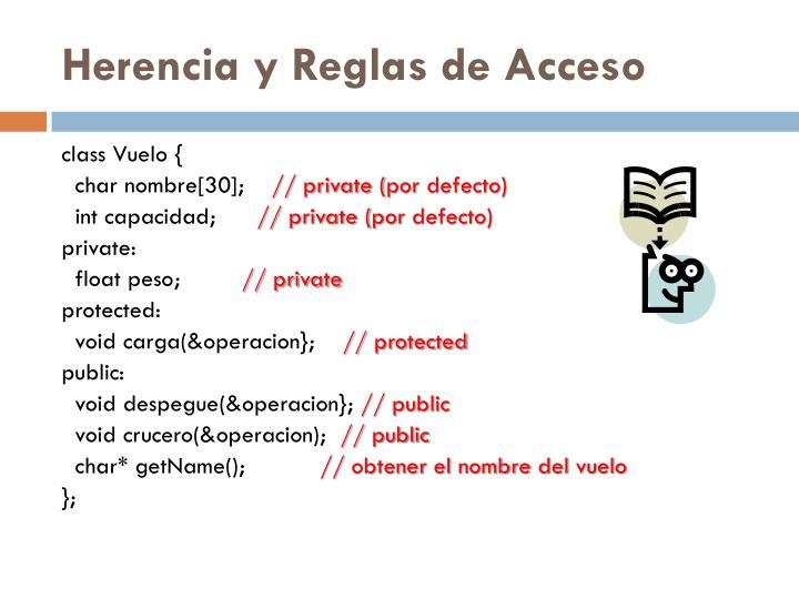 Herencia y Reglas de Acceso