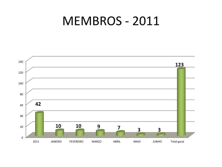 MEMBROS - 2011