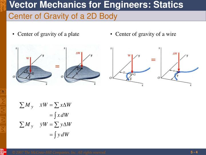 Center of gravity of a plate
