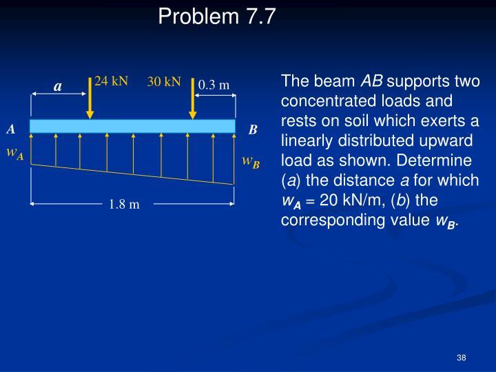 Problem 7.7