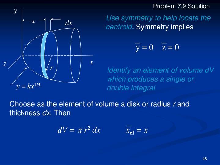 Problem 7.9 Solution