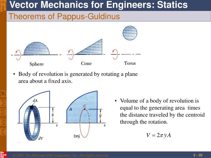 Body of revolution is generated by rotating a plane area about a fixed axis.