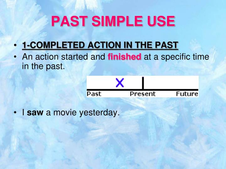 PAST SIMPLE USE