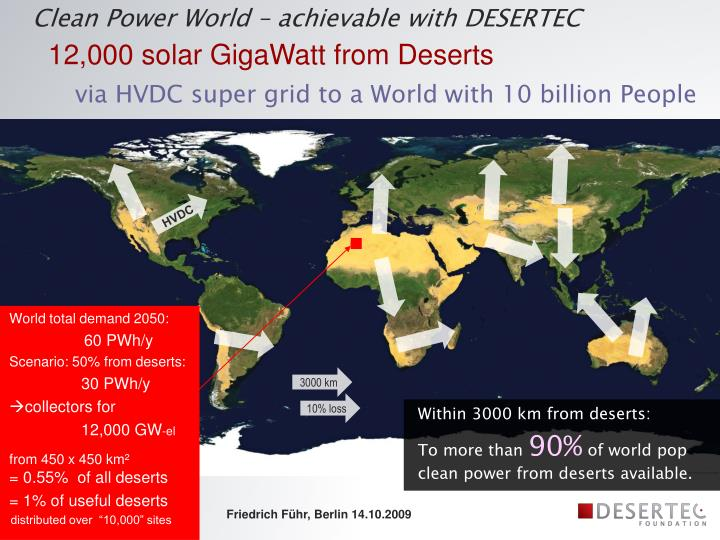 Clean Power World – achievable with DESERTEC