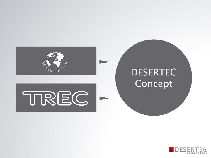 DESERTEC Concept
