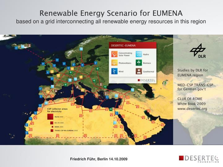 Renewable Energy Scenario for EUMENA