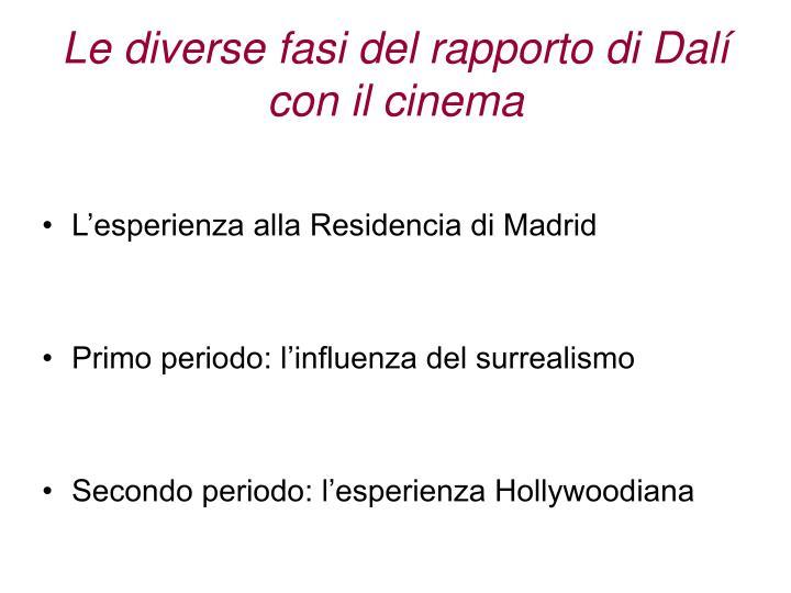 Le diverse fasi del rapporto di Dalí con il cinema